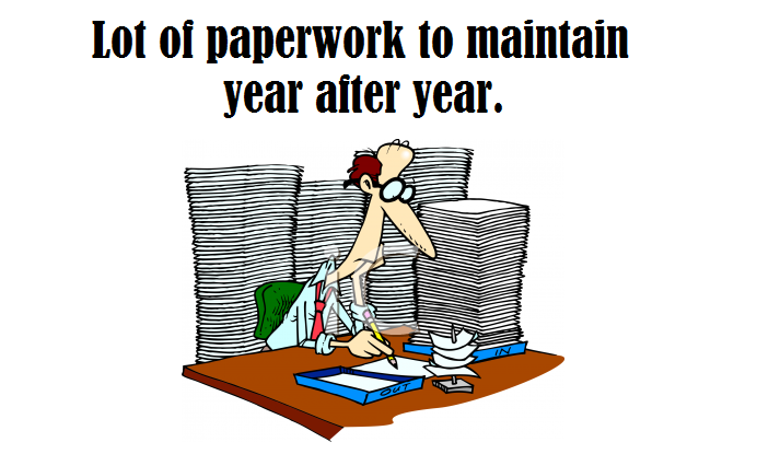 Countless paperwork to maintain each year for residential society