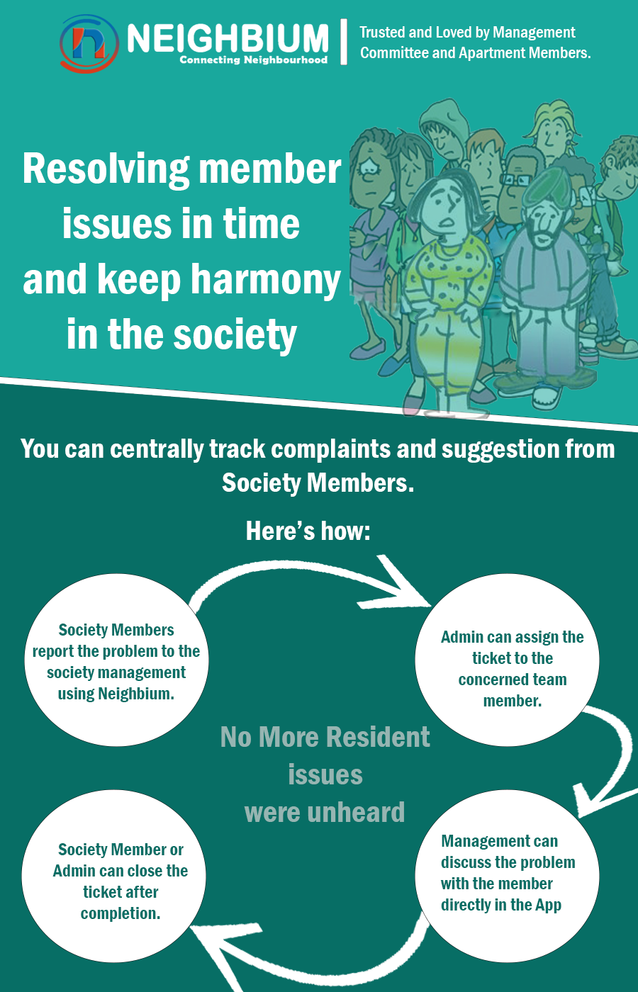 Resolve members issue in time and keep harmony in the society
