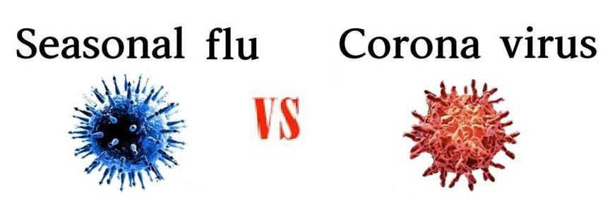 Difference between flu-vs-coronavirus